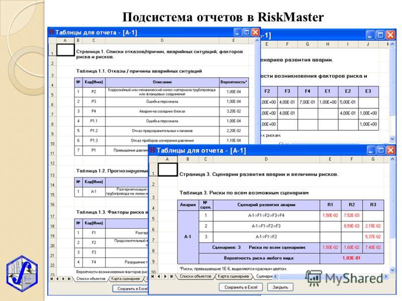 Подсистема отчетов в RiskMaster