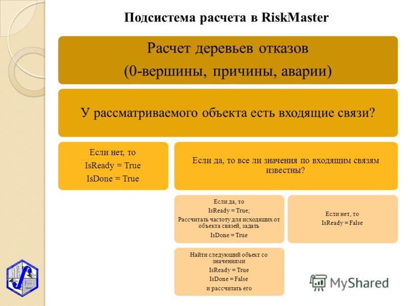 Подсистема расчета в RiskMaster Расчет деревьев отказов (0-вершины, причины, аварии) У рассматриваемого объекта есть входящие связи? Если нет, то IsReady = True IsDone = True Если да, то все ли значения по входящим связям известны? Если да, то IsRead