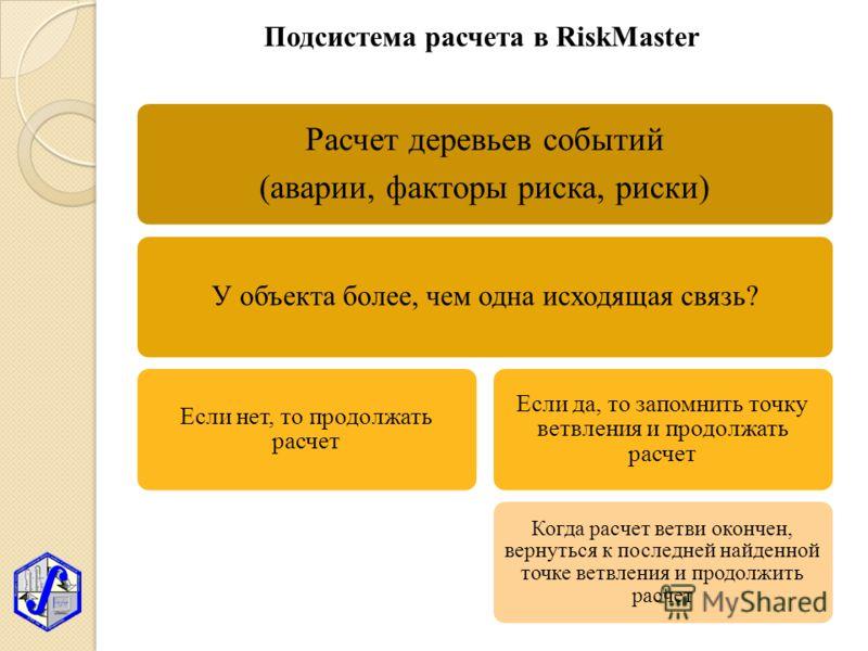 Подсистема расчета в RiskMaster Расчет деревьев событий (аварии, факторы риска, риски) У объекта более, чем одна исходящая связь? Если нет, то продолжать расчет Если да, то запомнить точку ветвления и продолжать расчет Когда расчет ветви окончен, вер