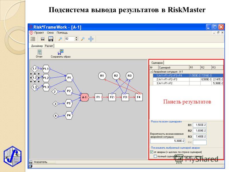 Подсистема вывода результатов в RiskMaster Панель результатов