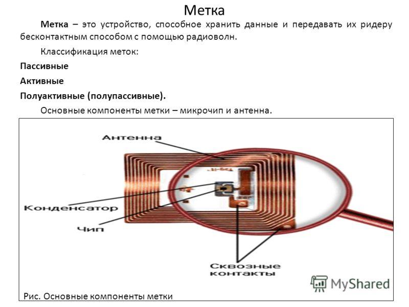 Метка Метка – это устройство, способное хранить данные и передавать их ридеру бесконтактным способом с помощью радиоволн. Классификация меток: Пассивные Активные Полуактивные (полупассивные). Основные компоненты метки – микрочип и антенна. Рис. Основ