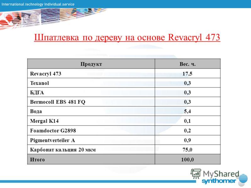 Шпатлевка по дереву на основе Revacryl 473 ПродуктВес. ч. Revacryl 47317,5 Texanol0,3 БДГА0,3 Bermocoll EBS 481 FQ0,3 Вода5,4 Mergal K140,1 Foamdoctor G28980,2 Pigmentverteiler A0,9 Карбонат кальция 20 мкм75,0 Итого100,0