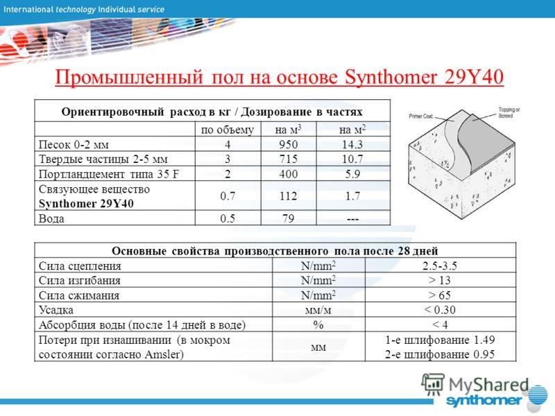 Промышленный пол на основе Synthomer 29Y40 Ориентировочный расход в кг / Дозирование в частях по объемуна м 3 на м 2 Песок 0-2 мм 495014.3 Твердые частицы 2-5 мм371510.7 Портландцемент типа 35 F 24005.9 Связующее вещество Synthomer 29Y40 0.71121.7 Во