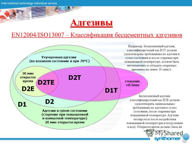 EN12004/ISO13007 – Классификация бесцементных адгезивов D2 30 мин открытое время D2E D1 D1T D2T D2TE стекание