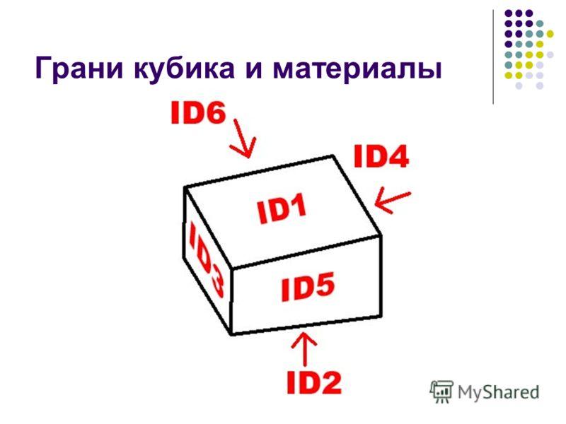 Грани кубика и материалы