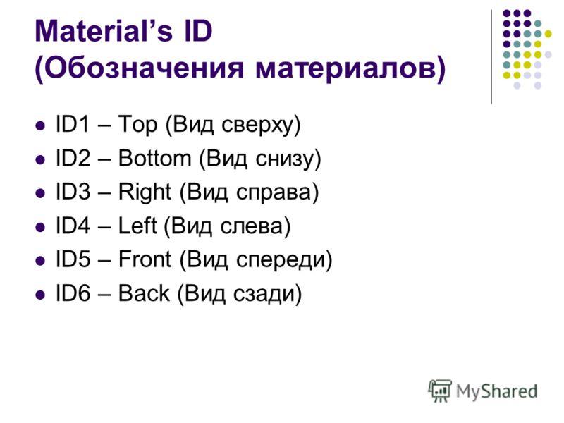 Materials ID (Обозначения материалов) ID1 – Top (Вид сверху) ID2 – Bottom (Вид снизу) ID3 – Right (Вид справа) ID4 – Left (Вид слева) ID5 – Front (Вид спереди) ID6 – Back (Вид сзади)
