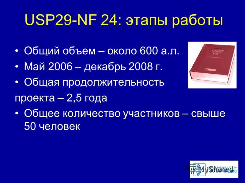 USP29-NF 24: этапы работы Общий объем – около 600 а.л. Май 2006 – декабрь 2008 г. Общая продолжительность проекта – 2,5 года Общее количество участников – свыше 50 человек