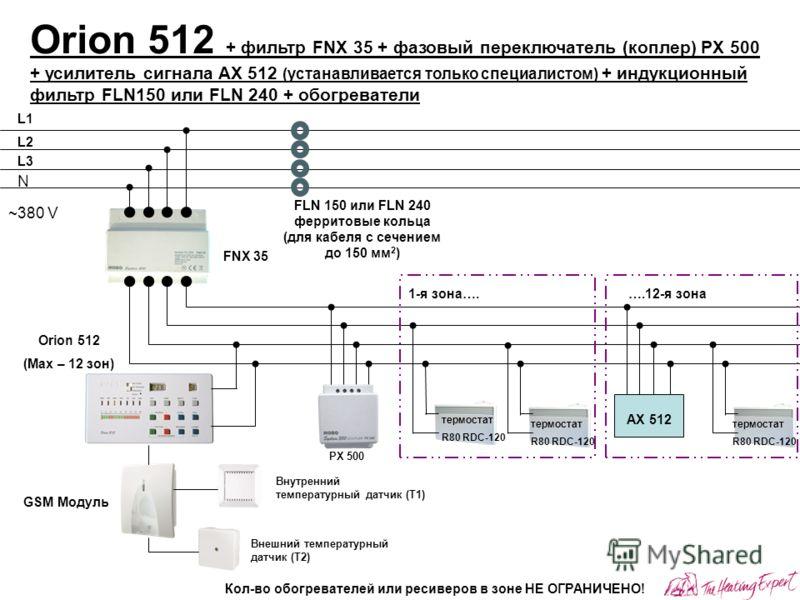 Orion 512 + фильтр FNX 35 + фазовый переключатель (коплер) PX 500 + усилитель сигнала AX 512 (устанавливается только специалистом) + индукционный фильтр FLN150 или FLN 240 + обогреватели FNX 35 L1L1 L2L2 L3L3 N PX 500 АX 512 Внутренний температурный