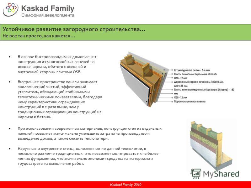 Kaskad Family 2010 Устойчивое развитие загородного строительства… Не все так просто, как кажется … В основе быстровозводимых домов лежит конструкция из многослойных панелей на основе каркаса, обитого с внешней и внутренней стороны плитами OSB. Внутре