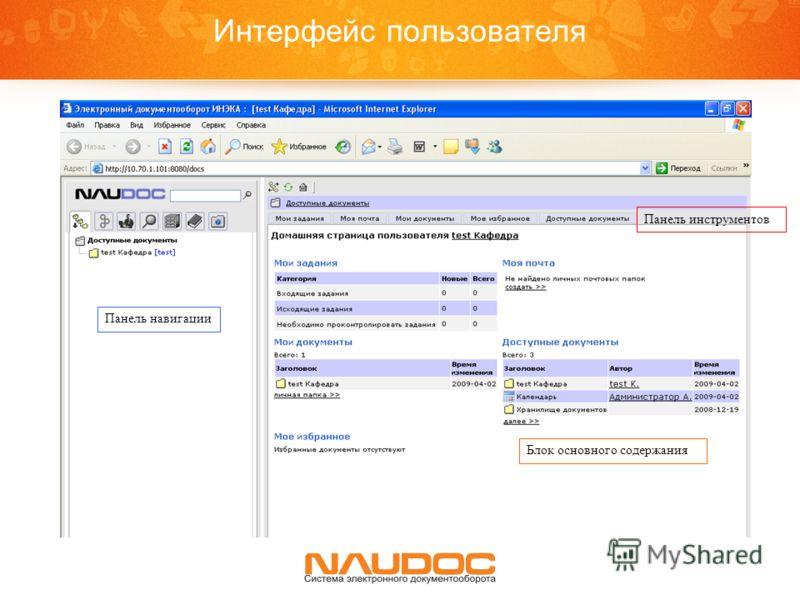 Интерфейс пользователя Панель навигации Панель инструментов Блок основного содержания