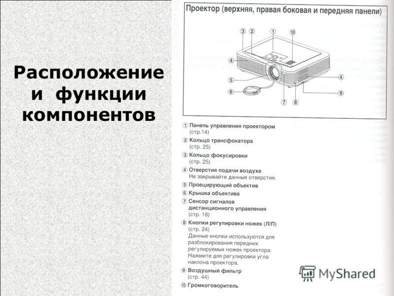 Расположение и функции компонентов