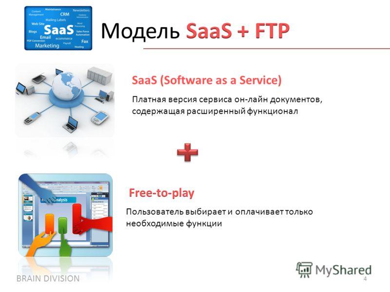 Пользователь выбирает и оплачивает только необходимые функции Платная версия сервиса он-лайн документов, содержащая расширенный функционал SaaS (Software as a Service) 4 BRAIN DIVISION
