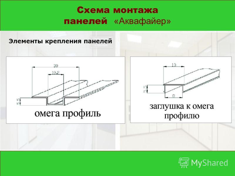 Схема монтажа панелей «Аквафайер» Элементы крепления панелей