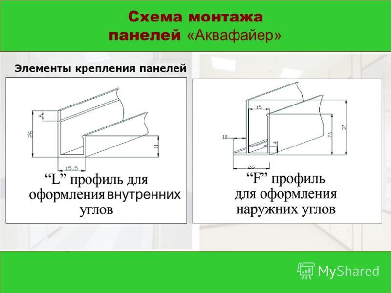 Схема монтажа панелей «Аквафайер»