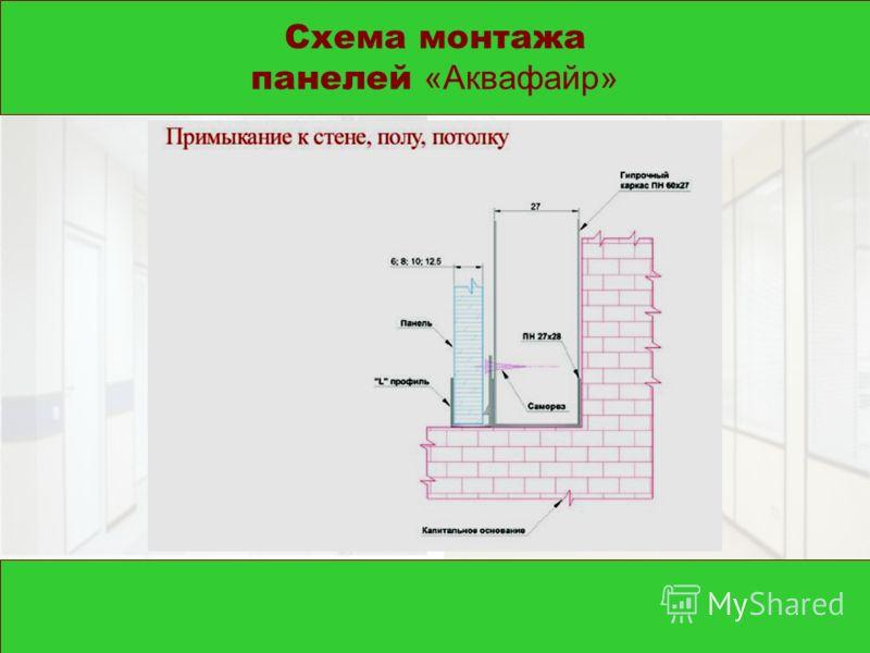 Схема монтажа панелей «Аквафайр»
