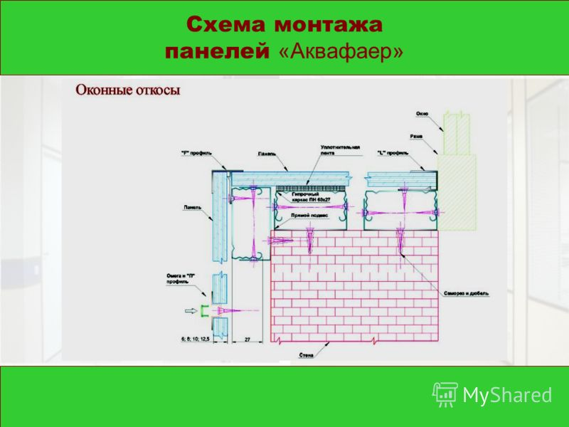 Схема монтажа панелей «Аквафаер»
