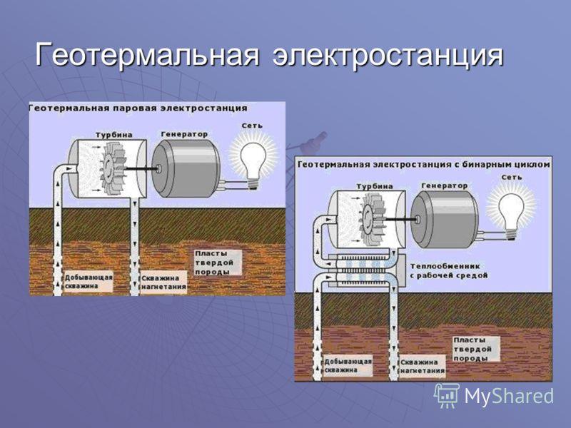Геотермальная электростанция своими руками 68
