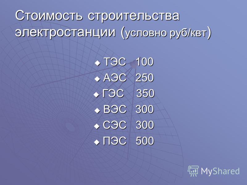 Стоимость строительства электростанции ( условно руб/квт ) ТЭС 100 ТЭС 100 АЭС 250 АЭС 250 ГЭС 350 ГЭС 350 ВЭС 300 ВЭС 300 СЭС 300 СЭС 300 ПЭС 500 ПЭС 500