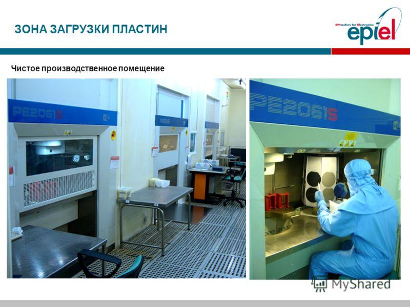 ЗОНА ЗАГРУЗКИ ПЛАСТИН Чистое производственное помещение