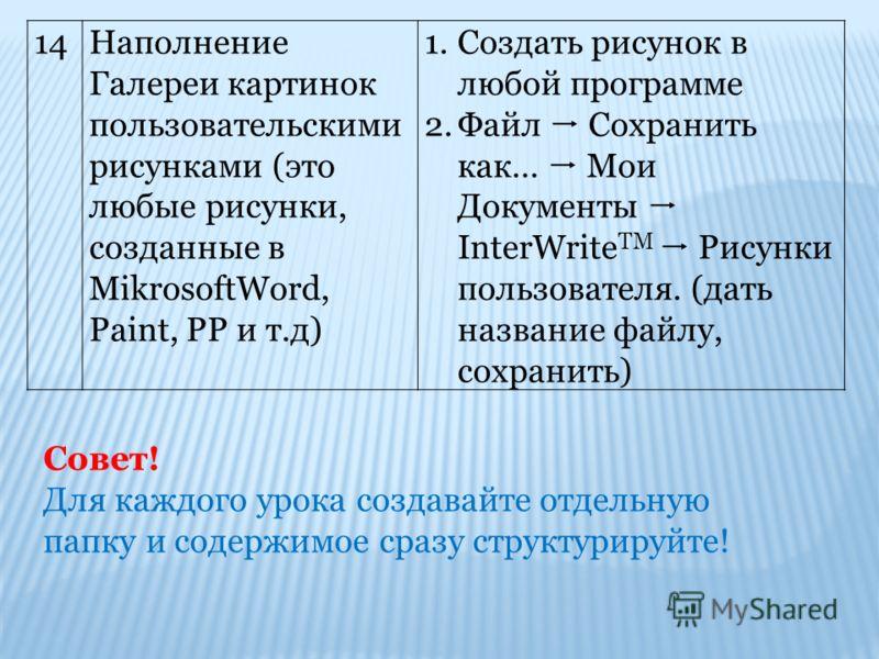 14Наполнение Галереи картинок пользовательскими рисунками (это любые рисунки, созданные в MikrosoftWord, Paint, PP и т.д) 1.Создать рисунок в любой программе 2.Файл Сохранить как… Мои Документы InterWrite TM Рисунки пользователя. (дать название файлу