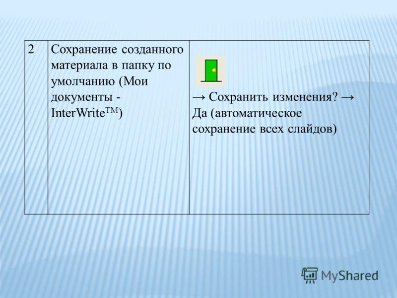 2Сохранение созданного материала в папку по умолчанию (Мои документы - InterWrite TM ) Сохранить изменения? Да (автоматическое сохранение всех слайдов)