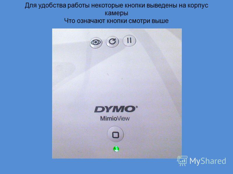 Для удобства работы некоторые кнопки выведены на корпус камеры Что означают кнопки смотри выше
