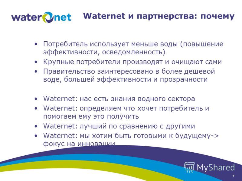 Waternet и партнерства: почему Потребитель использует меньше воды (повышение эффективности, осведомленность) Крупные потребители производят и очищают сами Правительство заинтересовано в более дешевой воде, большей эффективности и прозрачности Waterne
