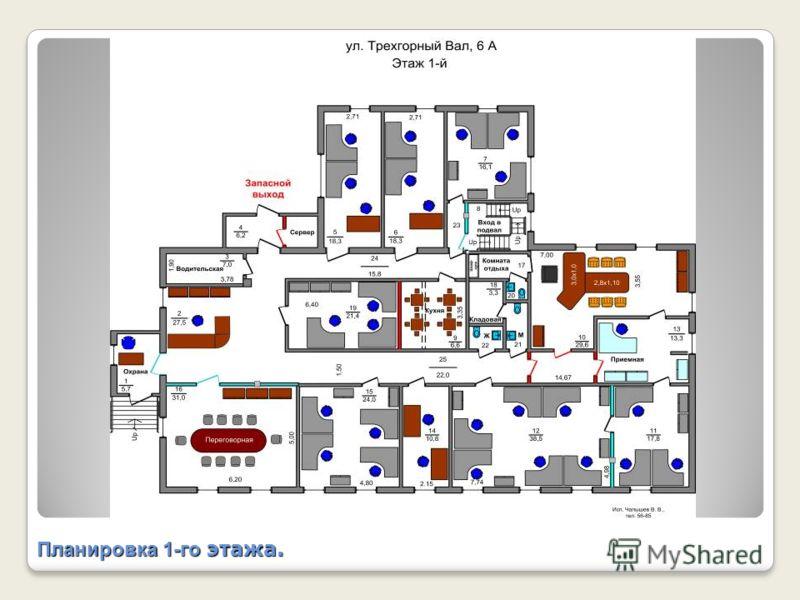 Планировка 1-го этажа.