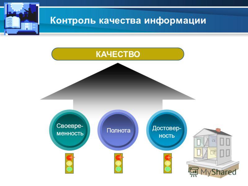Контроль качества информации Контроль качества КАЧЕСТВО Достовер- ность Полнота Своевре- менность
