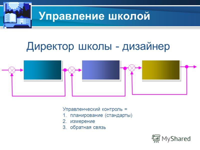 Управление школой Директор школы - дизайнер Управленческий контроль = 1.планирование (стандарты) 2.измерение 3.обратная связь