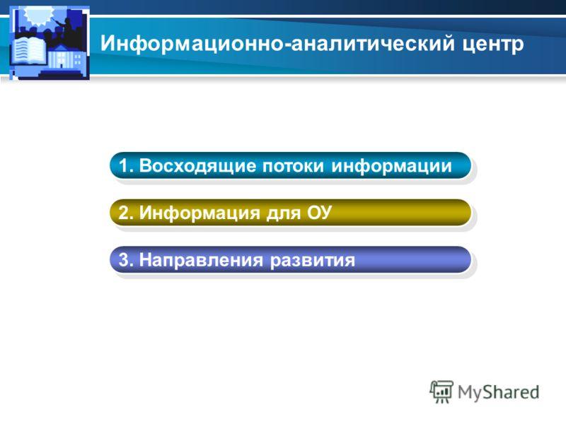 1. Восходящие потоки информации 2. Информация для ОУ 3. Направления развития Информационно-аналитический центр