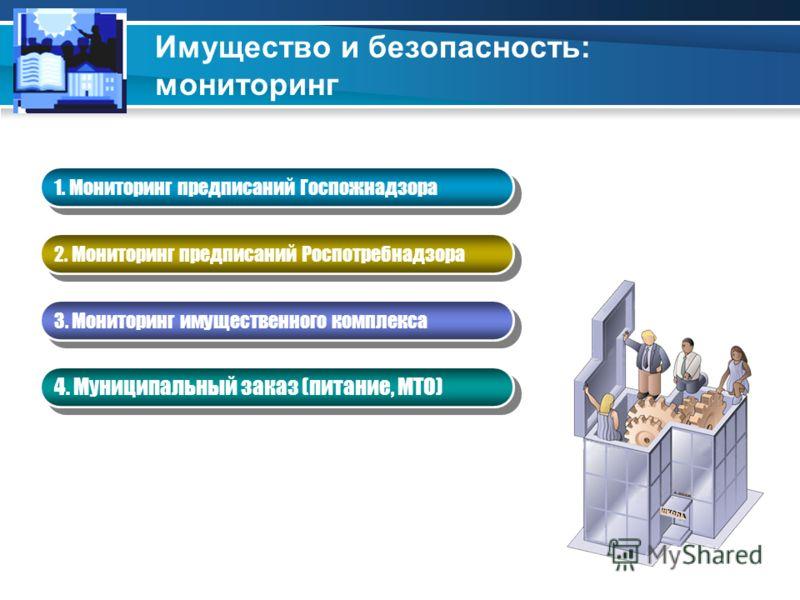 Имущество и безопасность: мониторинг 1. Мониторинг предписаний Госпожнадзора 2. Мониторинг предписаний Роспотребнадзора 3. Мониторинг имущественного комплекса 4. Муниципальный заказ (питание, МТО)