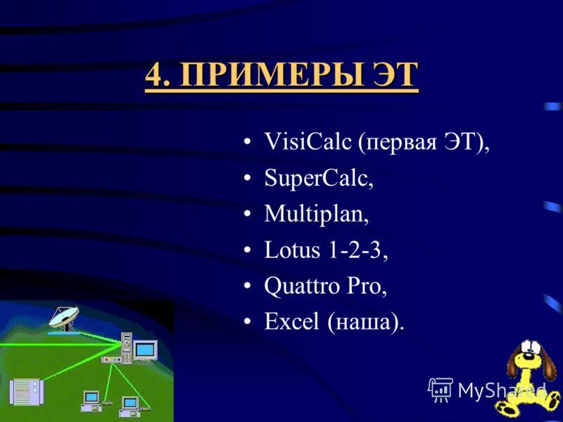 3. ТИПОВЫЕ ЗАДАЧИ ОБРАБОТКИ ИНФОРМАЦИИ ПРИ ПОМОЩИ ЭТ 1.Ввод данных и формул в рабочую таблицу. 2.Редактирование. 3.Форматирование рабочей таблицы. 4.Сохранение рабочей таблицы. 5.Загрузка рабочей таблицы. 6.Вывод рабочей таблицы на бумагу.