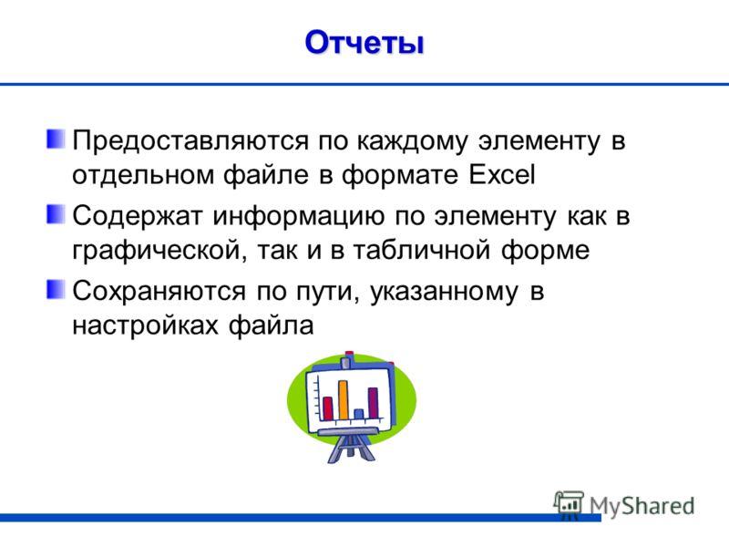 Отчеты Предоставляются по каждому элементу в отдельном файле в формате Excel Содержат информацию по элементу как в графической, так и в табличной форме Сохраняются по пути, указанному в настройках файла