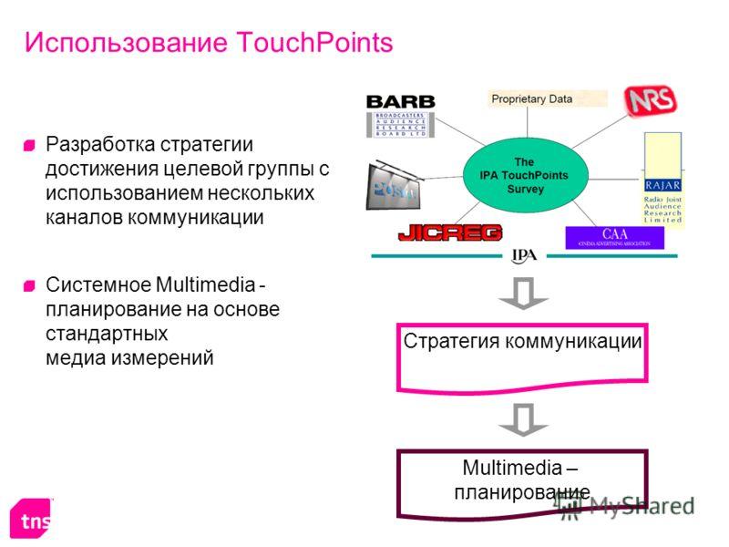 Использование TouchPoints Разработка стратегии достижения целевой группы с использованием нескольких каналов коммуникации Системное Multimedia - планирование на основе стандартных медиа измерений Стратегия коммуникации Multimedia – планирование
