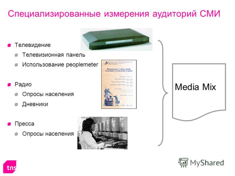 Специализированные измерения аудиторий СМИ Телевидение Телевизионная панель Использование peoplemeter Радио Опросы населения Дневники Пресса Опросы населения Media Mix