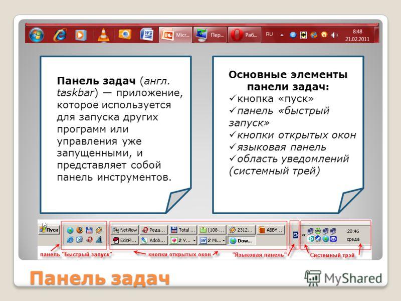 Панель задач Панель задач (англ. taskbar) приложение, которое используется для запуска других программ или управления уже запущенными, и представляет собой панель инструментов. Основные элементы панели задач: кнопка «пуск» панель «быстрый запуск» кно