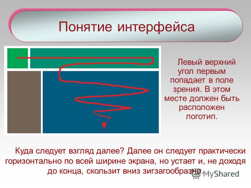 Активные зоны экрана и принципы размещения информации и элементов управления. Понятие интерфейса