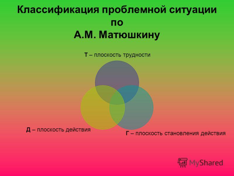 Классификация проблемной ситуации по А.М. Матюшкину Т – плоскость трудности Г – плоскость становления действия Д – плоскость действия