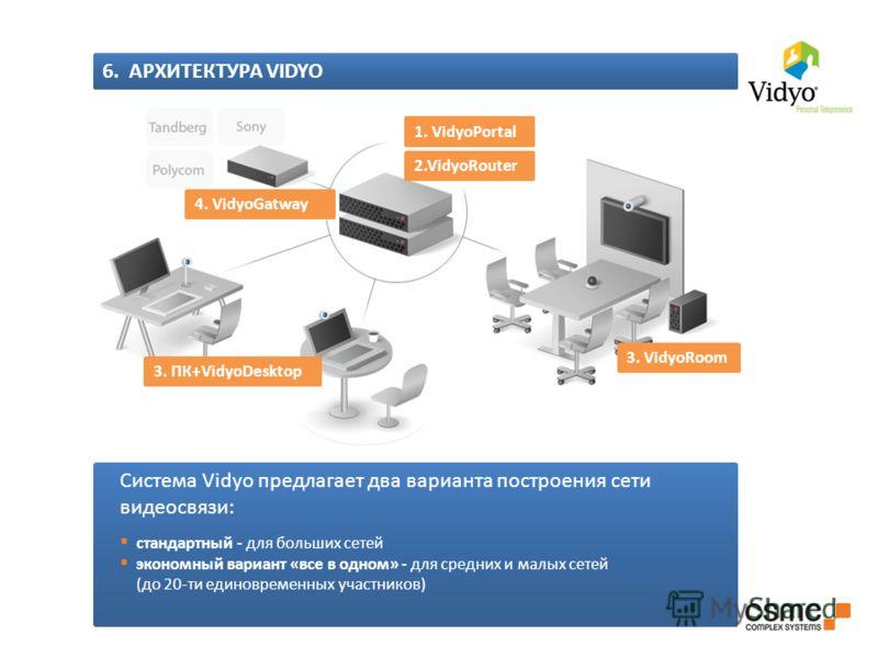 6. АРХИТЕКТУРА VIDYO Система Vidyo предлагает два варианта построения сети видеосвязи: стандартный - для больших сетей экономный вариант «все в одном» - для средних и малых сетей (до 20-ти единовременных участников) 3. VidyoRoom 3. ПК+VidyoDesktop 4.