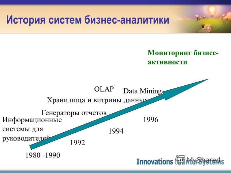 История систем бизнес-аналитики Генераторы отчетов Информационные системы для руководителей 1980 -1990 1992 OLAP 1994 Хранилища и витрины данных 1996 Мониторинг бизнес- активности Data Mining