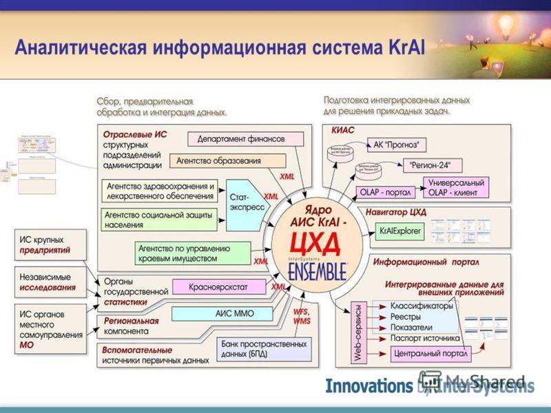 Аналитическая информационная система KrAI