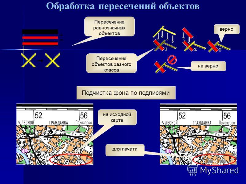 Обработка пересечений объектов Пересечение равнозначных объектов Пересечение объектов разного класса верно не верно Подчистка фона по подписями на исходной карте для печати