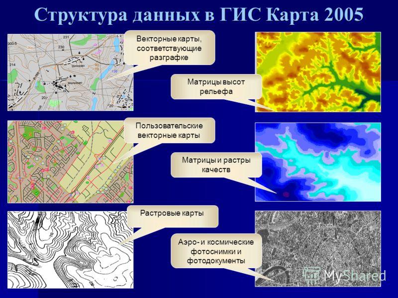 Структура данных в ГИС Карта 2005 Векторные карты, соответствующие разграфке Пользовательские векторные карты Растровые карты Матрицы высот рельефа Матрицы и растры качеств Аэро- и космические фотоснимки и фотодокументы