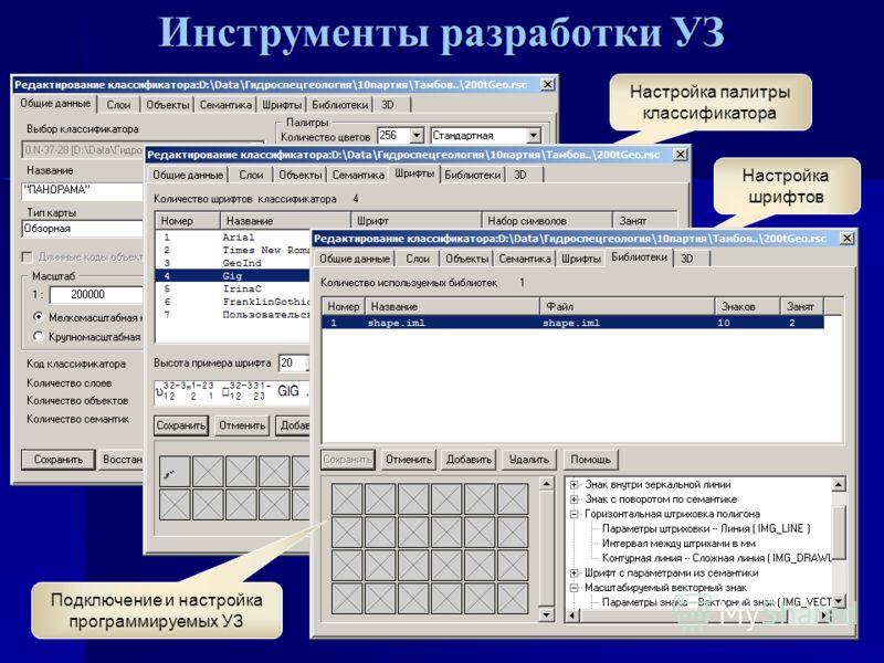 Настройка палитры классификатора Инструменты разработки УЗ Настройка шрифтов Подключение и настройка программируемых УЗ