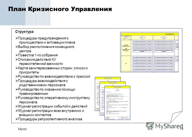 14 Marsh План Кризисного Управления Структура Процедуры предупреждения о происшествии и активации плана Выбор расположения командного центра Повестка 1-го собрания Описания действий КУ первостепенной важности Карта заинтересованных сторон: список и п