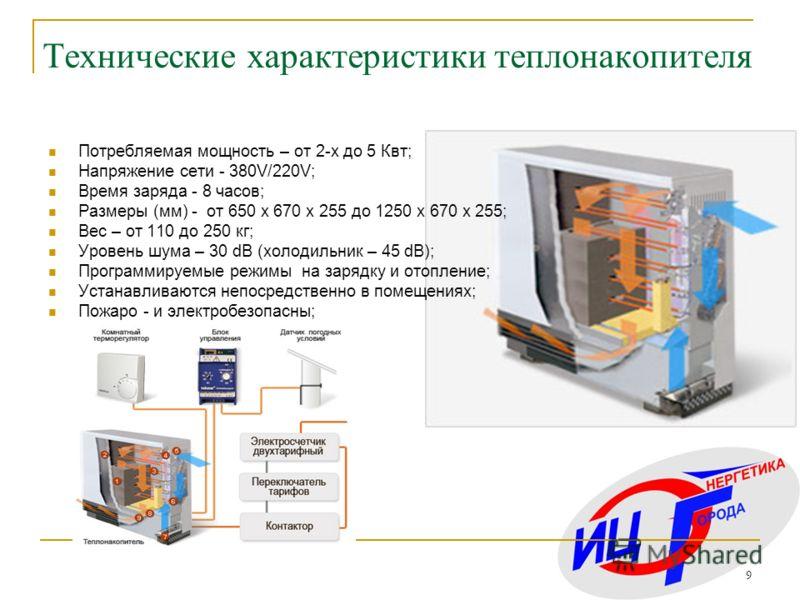 9 Технические характеристики теплонакопителя Потребляемая мощность – от 2-х до 5 Квт; Напряжение сети - 380V/220V; Время заряда - 8 часов; Размеры (мм) - от 650 х 670 х 255 до 1250 х 670 х 255; Вес – от 110 до 250 кг; Уровень шума – 30 dB (холодильни
