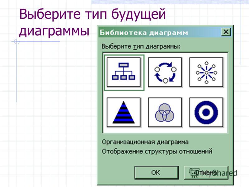 Выберите тип будущей диаграммы