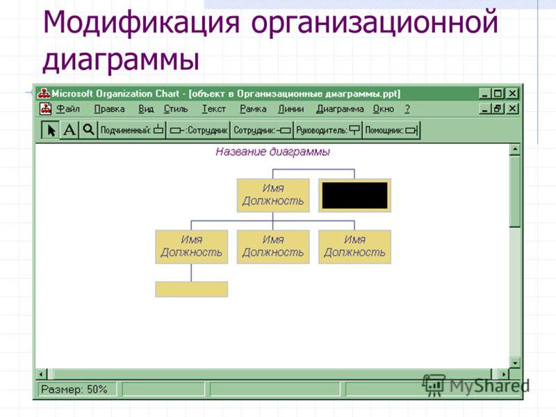 Модификация организационной диаграммы