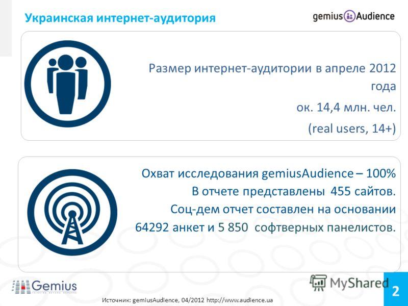 2 Размер интернет-аудитории в апреле 2012 года ок. 14,4 млн. чел. (real users, 14+) Охват исследования gemiusAudience – 100% В отчете представлены 455 сайтов. Соц-дем отчет составлен на основании 64292 анкет и 5 850 софтверных панелистов. Источник: g